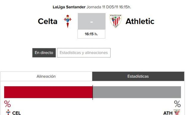 Fecha del Celta - Athletic, Liga 2017-18.
