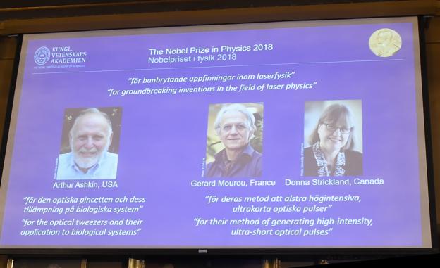 Actualidad: Premio Nobel de Física 2018 a