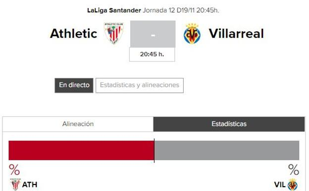 Athletic - Villarreal: horario del partido de Liga./