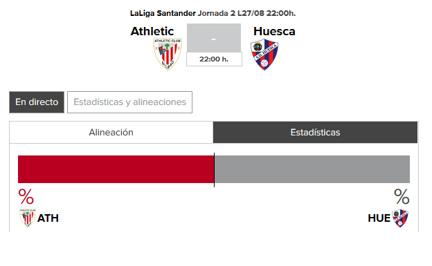 Horario del partido de Liga 2018-2019 Athletic - Huesca./