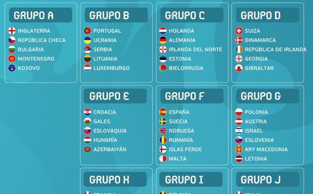 Imagen del resultado del sorteo./UEFA.COM
