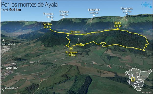 Ruta Babio (583 m.) y Burubio (533 m.)