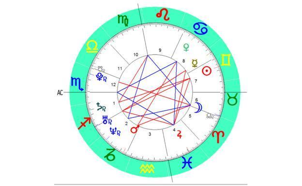 Horóscopo de hoy 13 de agosto 2019: predicción en el amor y trabajo