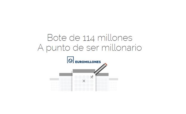 Nuevo millonario en España: el acertante cántabro de El Millón de Euromillones
