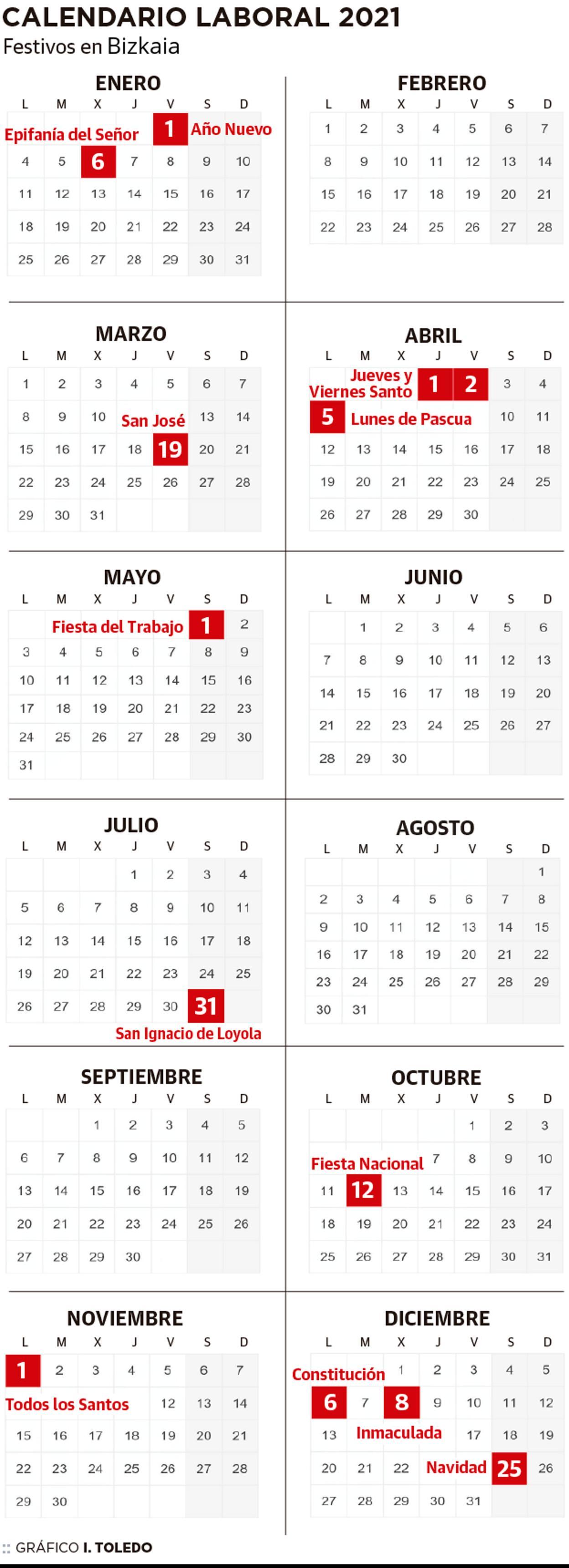 Calendario Laboral De Bizkaia 2021 El Correo