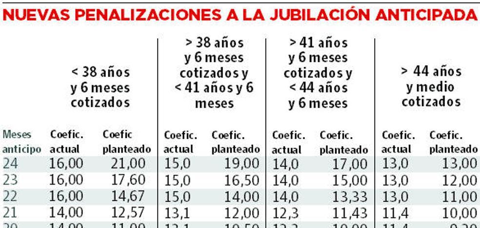 www.elcorreo.com