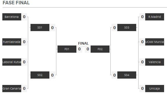 Calendario Playoff.Playoffs Acb 2016 En Directo Online Calendario Y Resultados